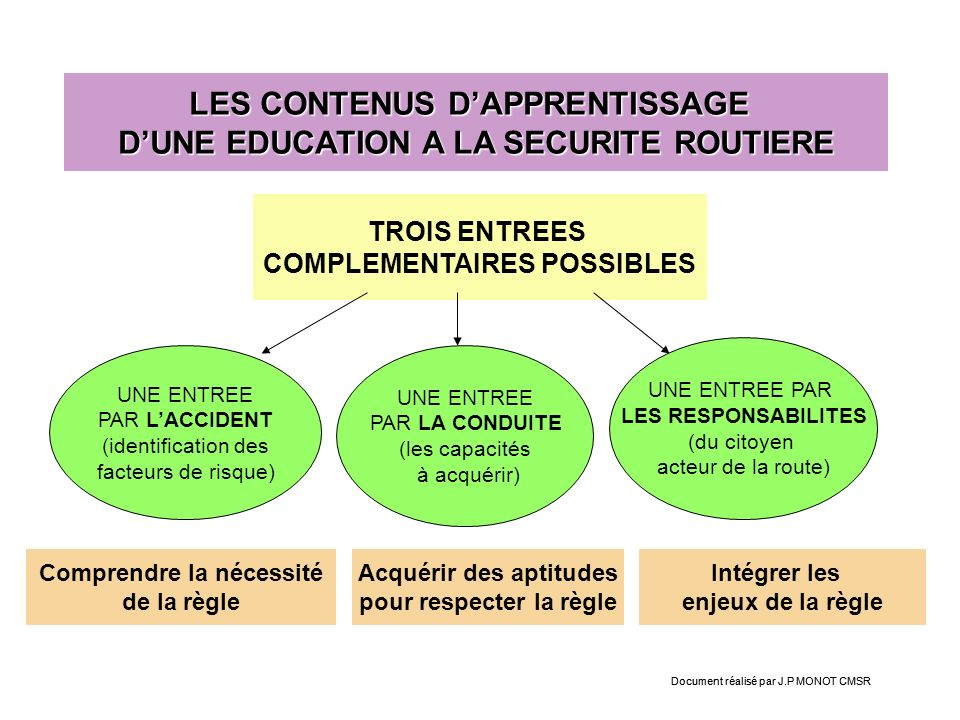 LES CONTENUS D'APPRENTISSAGE D'UNE EDUCATION A LA SECURITE ROUTIERE