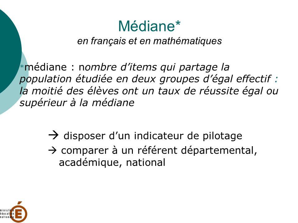 Médiane* en français et en mathématiques