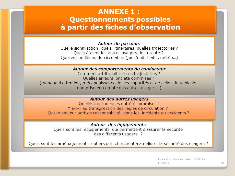 ANNEXE 1 : Questionnements possibles à partir des fiches d'observation