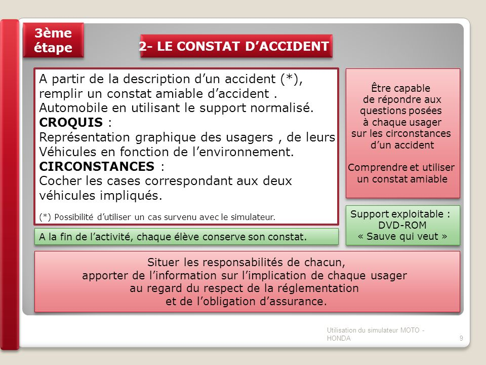 2- LE CONSTAT D'ACCIDENT