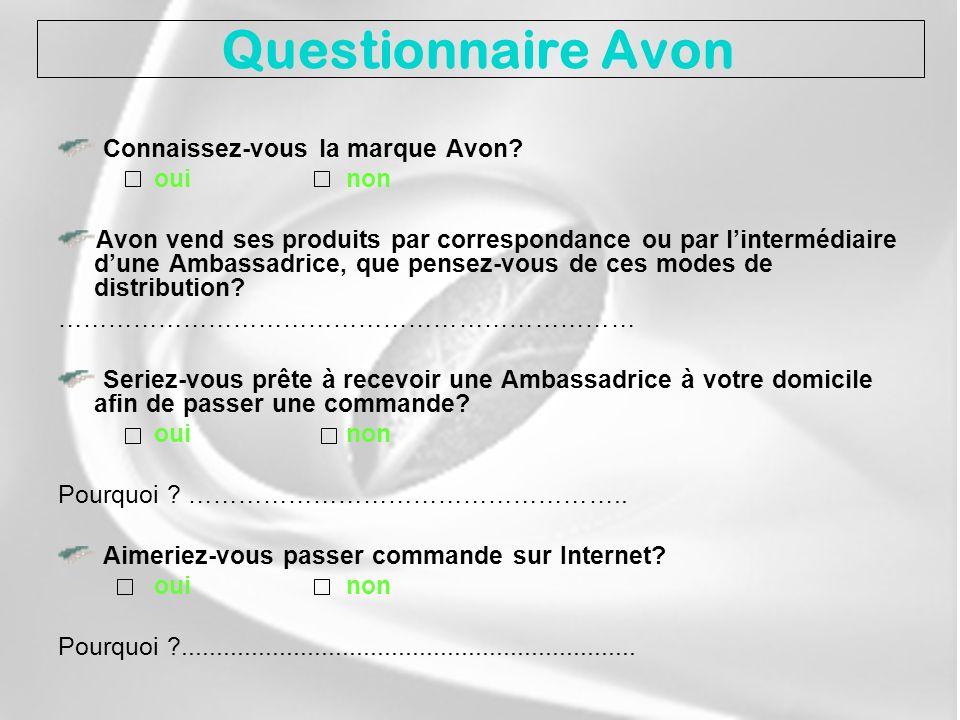 Questionnaire Avon Connaissez-vous la marque Avon oui non