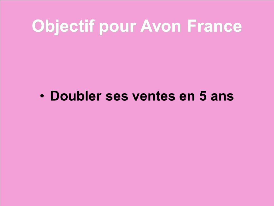 Objectif pour Avon France