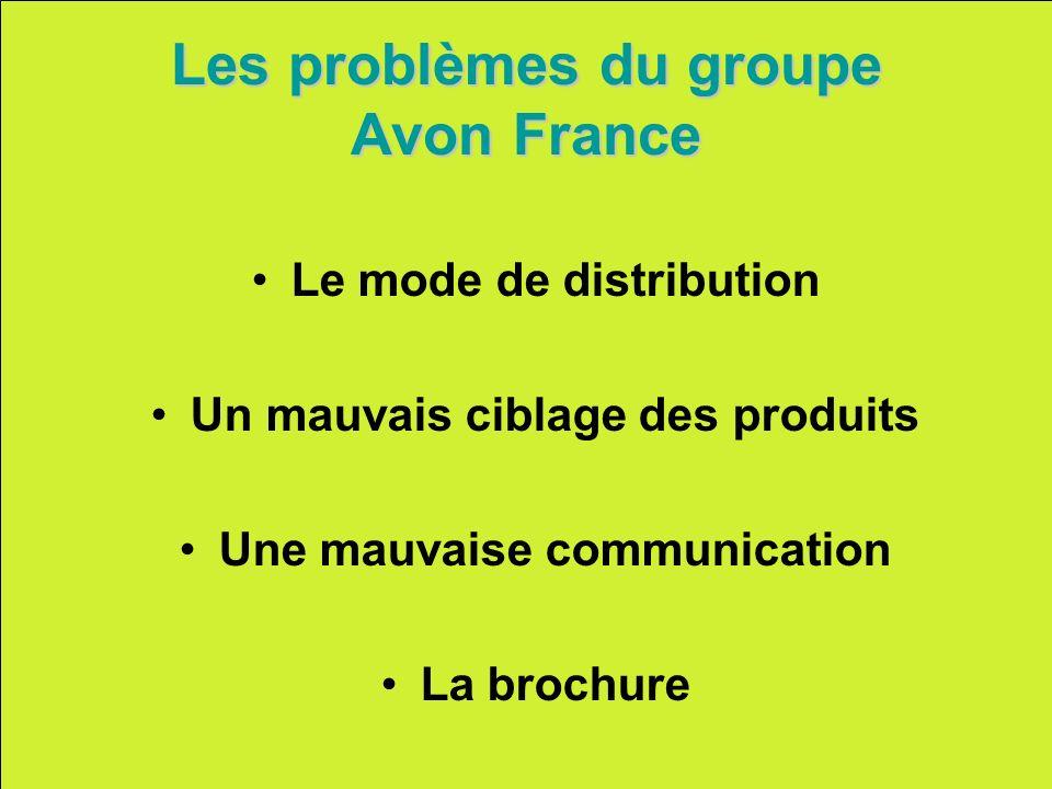 Les problèmes du groupe Avon France