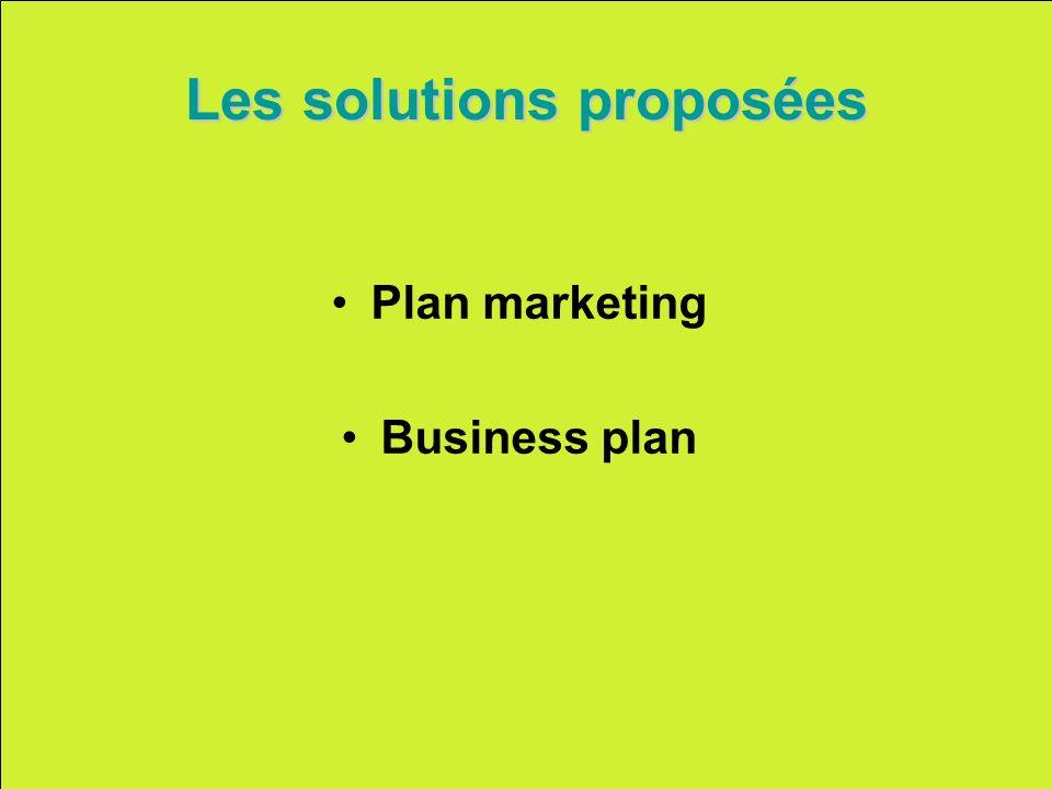 Les solutions proposées