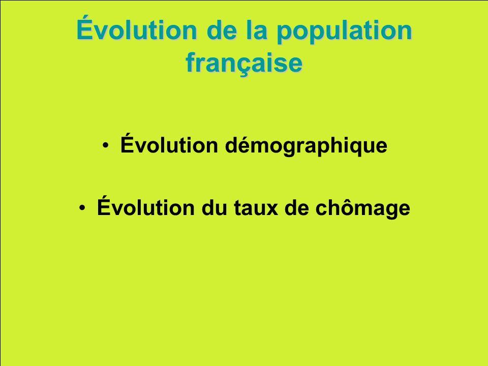 Évolution de la population française