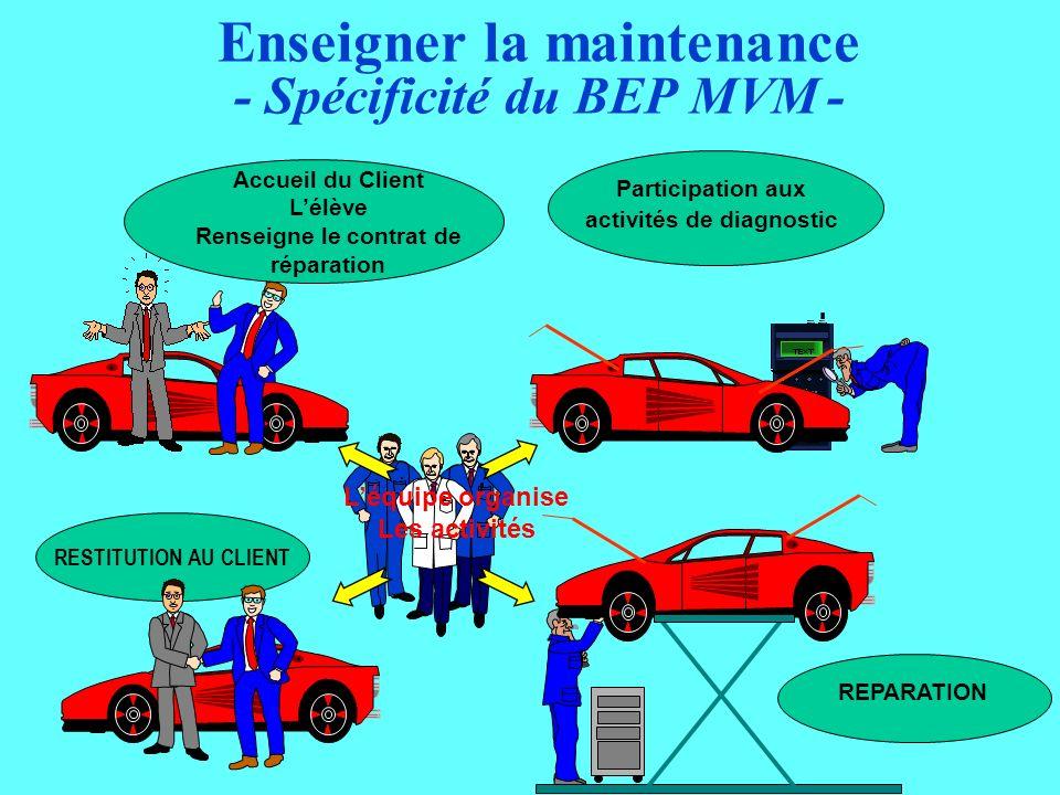 Enseigner la maintenance - Spécificité du BEP MVM -