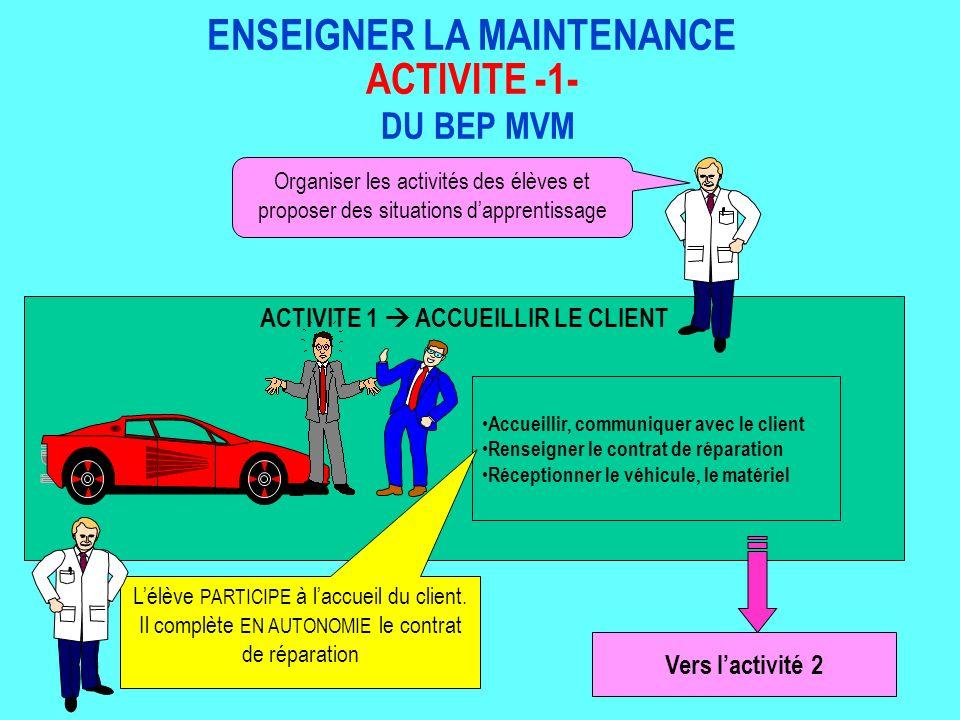 ENSEIGNER LA MAINTENANCE ACTIVITE -1-