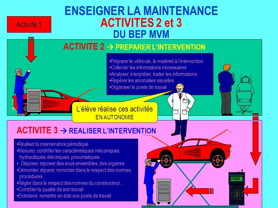 ENSEIGNER LA MAINTENANCE ACTIVITES 2 et 3 DU BEP MVM
