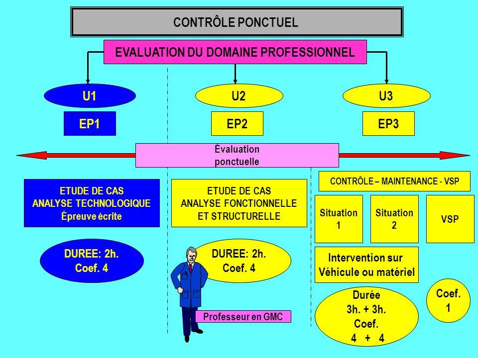 EVALUATION DU DOMAINE PROFESSIONNEL CONTRÔLE – MAINTENANCE - VSP