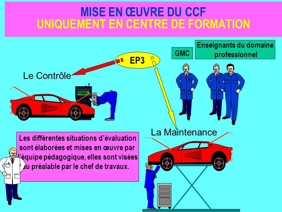 MISE EN ŒUVRE DU CCF UNIQUEMENT EN CENTRE DE FORMATION