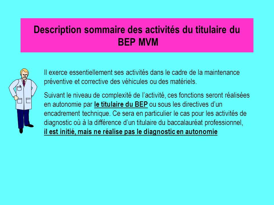 Description sommaire des activités du titulaire du BEP MVM