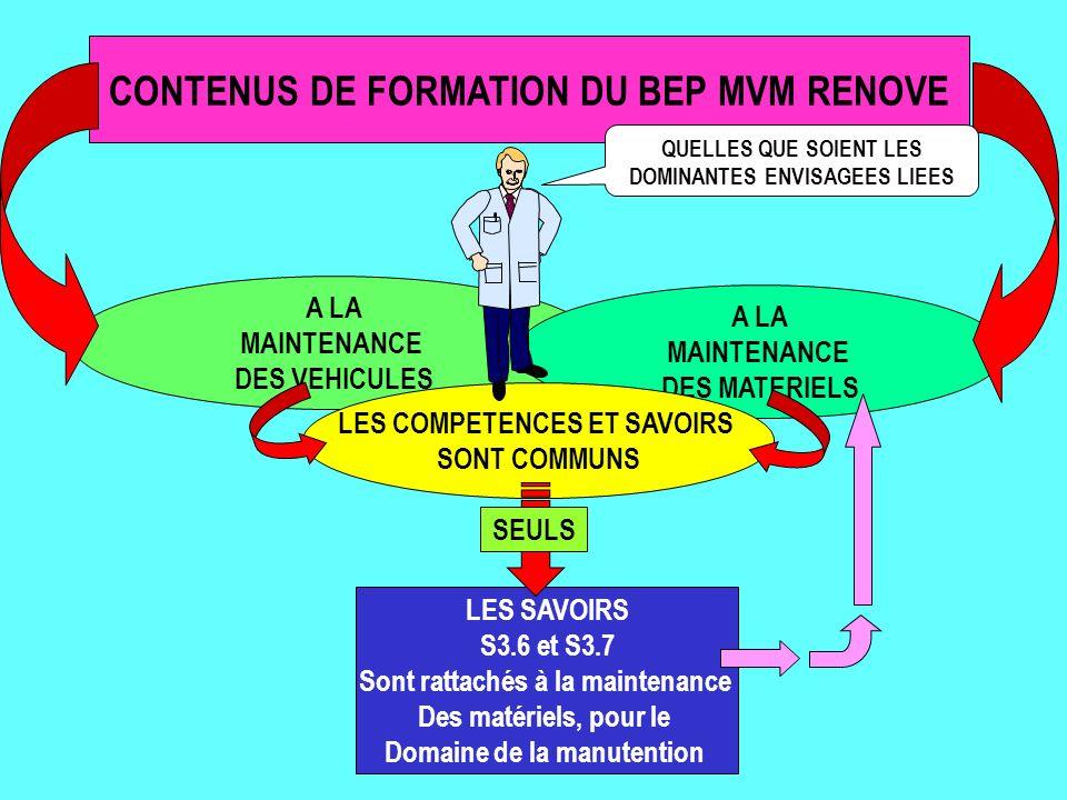 CONTENUS DE FORMATION DU BEP MVM RENOVE