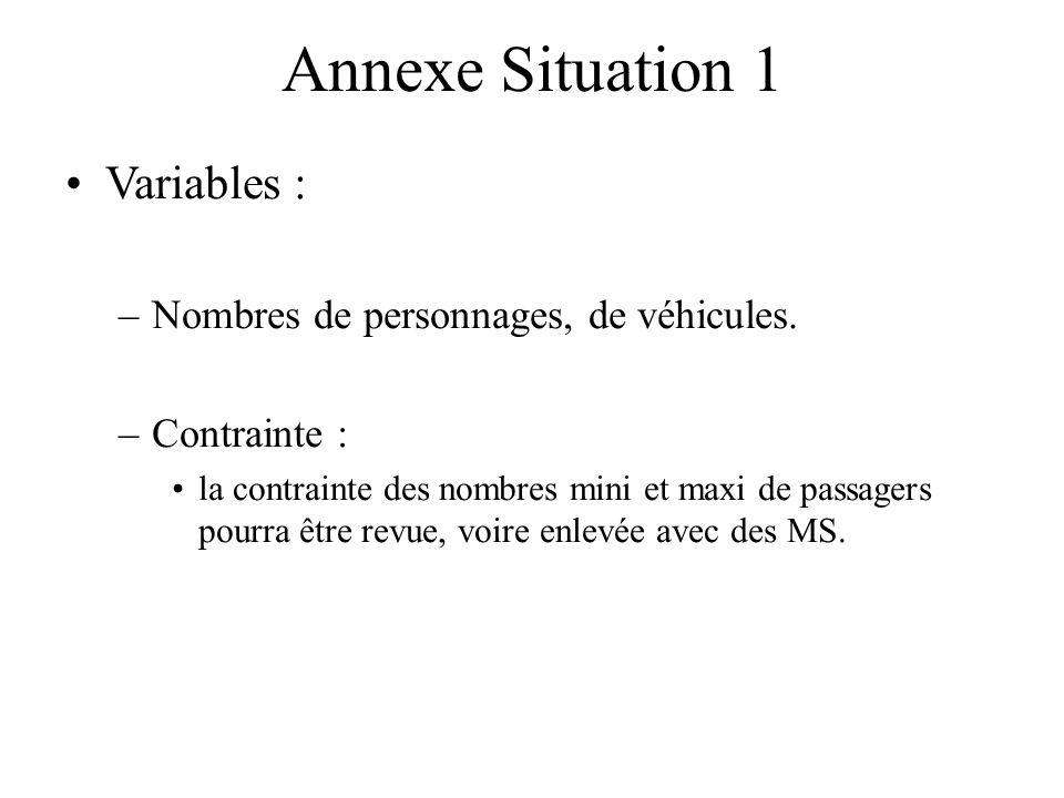 Annexe Situation 1 Variables : Nombres de personnages, de véhicules.