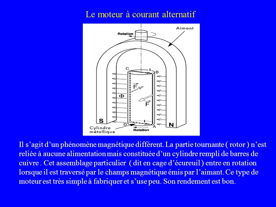 Le moteur à courant alternatif