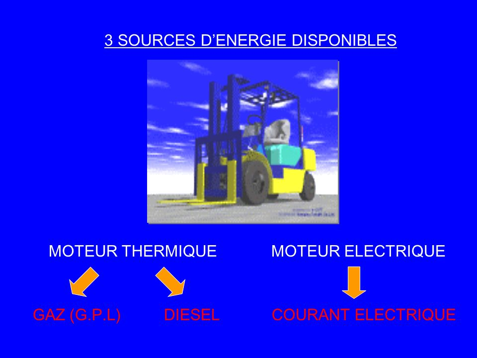 3 SOURCES D'ENERGIE DISPONIBLES