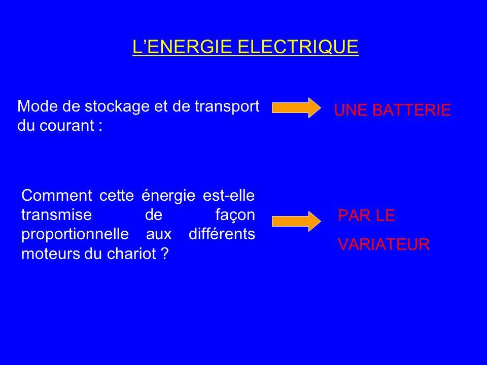 L'ENERGIE ELECTRIQUE Mode de stockage et de transport du courant :