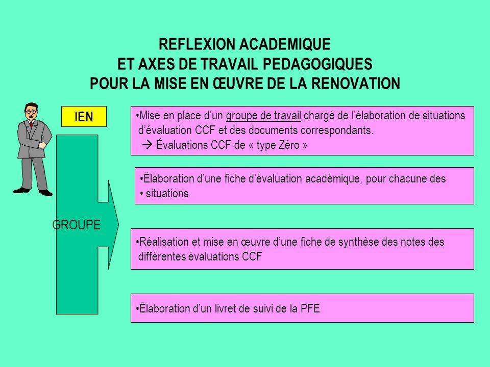 REFLEXION ACADEMIQUE ET AXES DE TRAVAIL PEDAGOGIQUES POUR LA MISE EN ŒUVRE DE LA RENOVATION