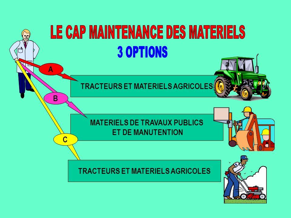 LE CAP MAINTENANCE DES MATERIELS