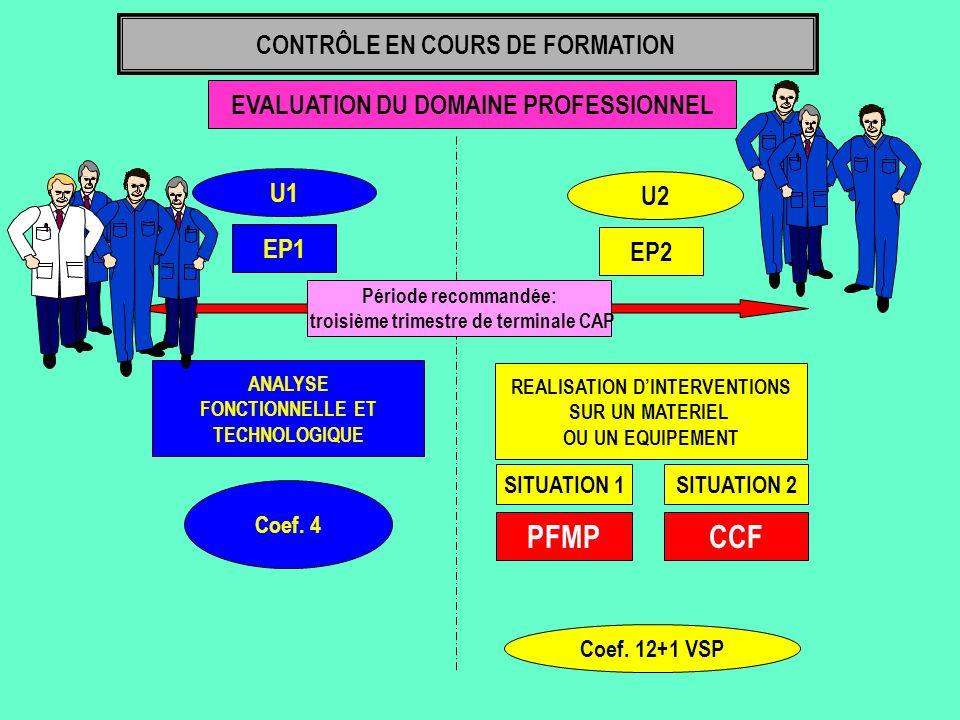CONTRÔLE EN COURS DE FORMATION EVALUATION DU DOMAINE PROFESSIONNEL