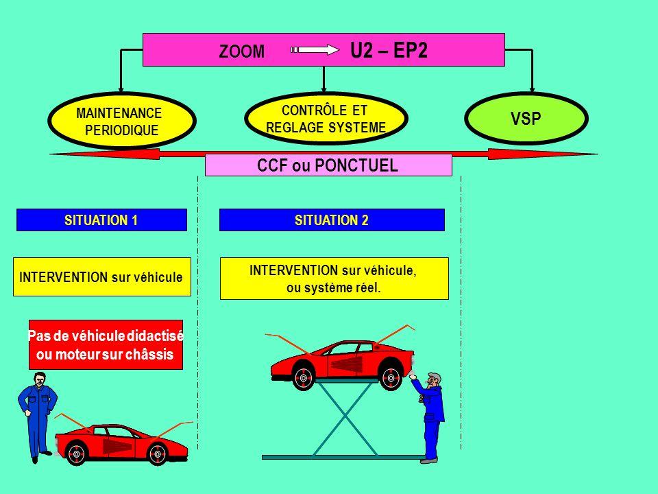 ZOOM U2 – EP2 VSP CCF ou PONCTUEL