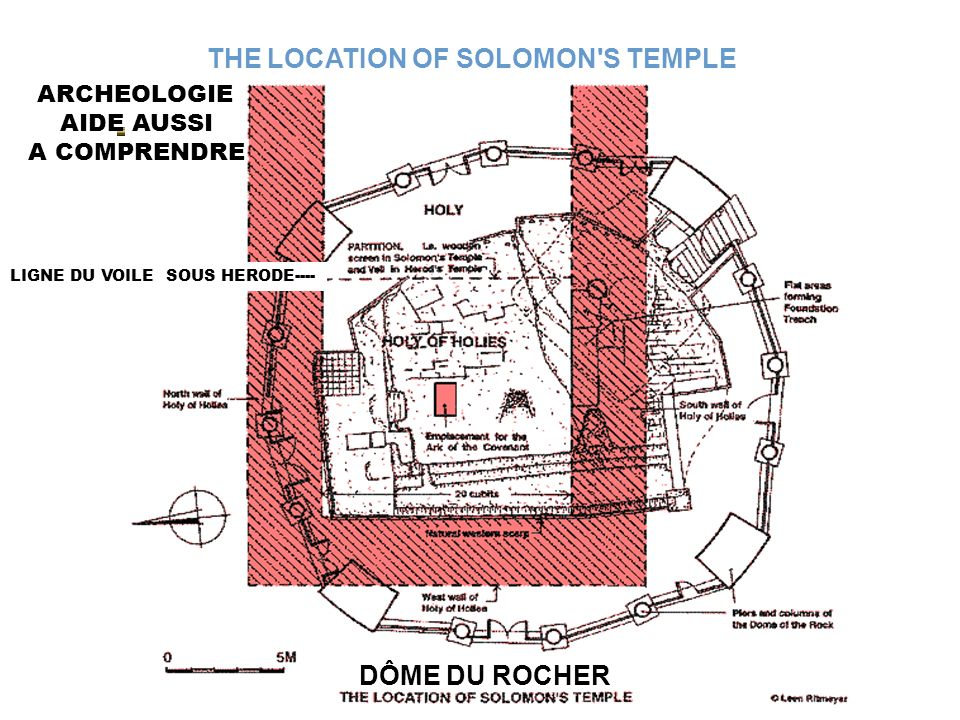 THE LOCATION OF SOLOMON S TEMPLE