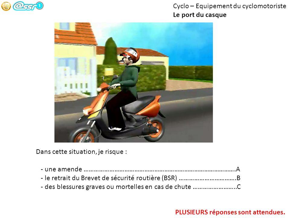 Cyclo – Equipement du cyclomotoriste
