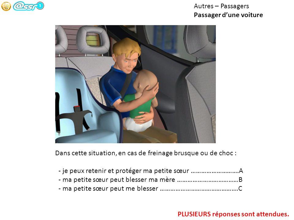 Autres – Passagers Passager d'une voiture. Dans cette situation, en cas de freinage brusque ou de choc :