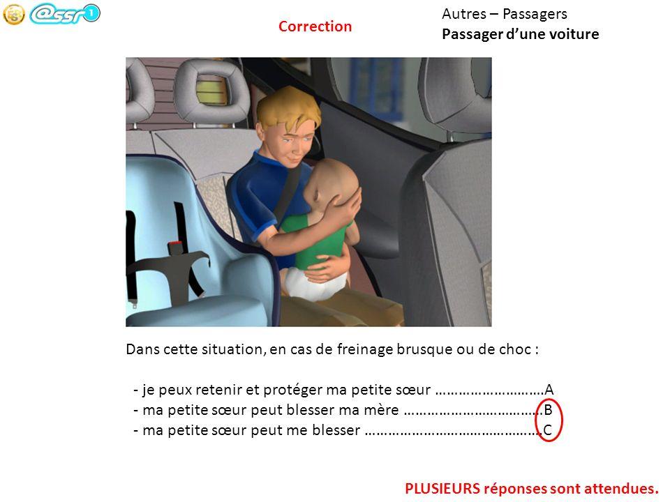 Autres – Passagers Passager d'une voiture. Correction. Dans cette situation, en cas de freinage brusque ou de choc :