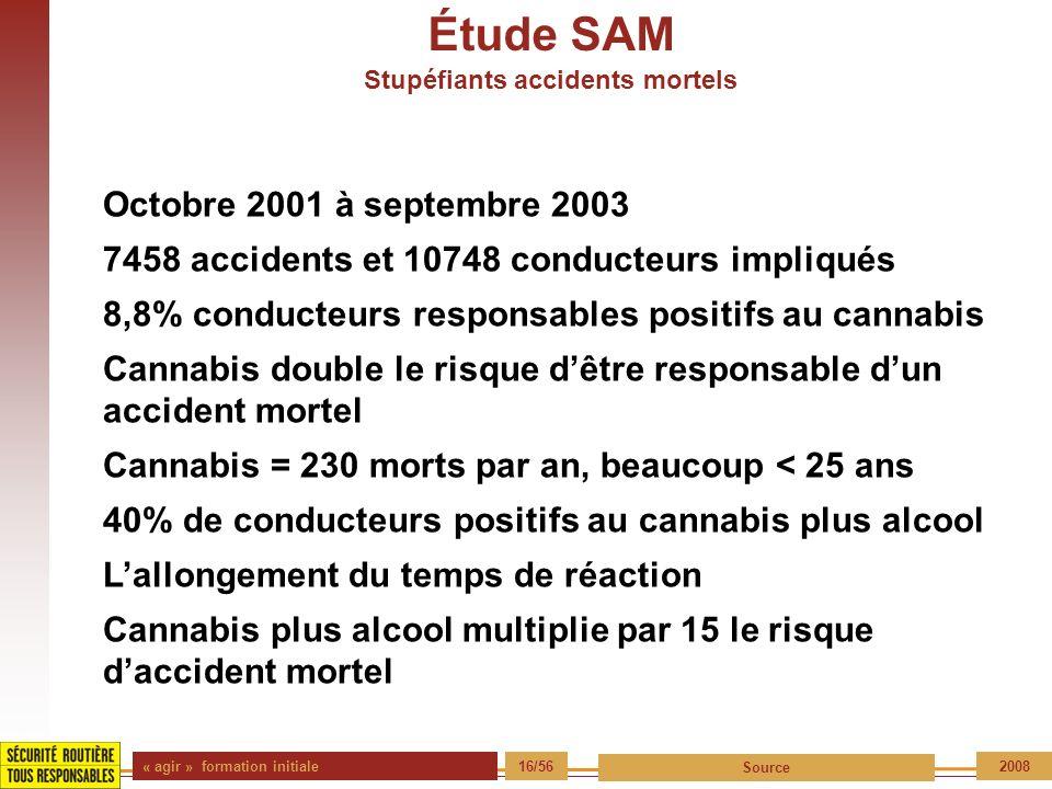 Étude SAM Octobre 2001 à septembre 2003
