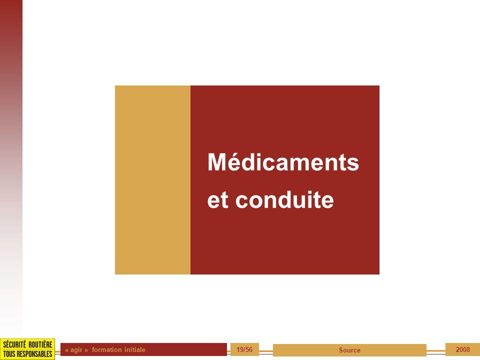 Médicaments et conduite « agir » formation initiale 19/56 Source 2008