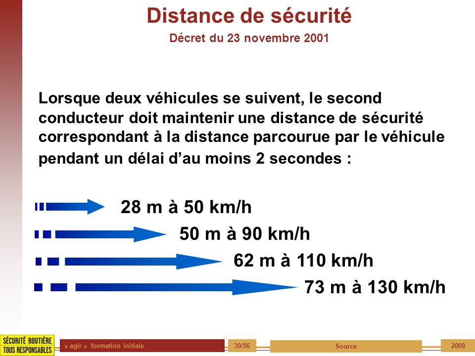 Distance de sécurité Décret du 23 novembre 2001.