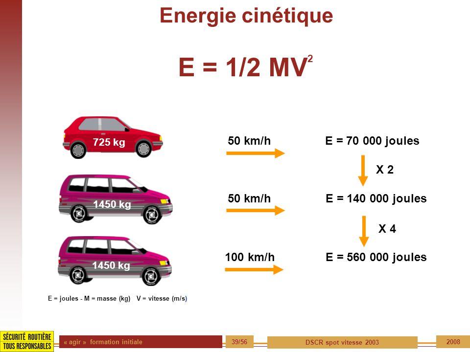 E = joules - M = masse (kg) V = vitesse (m/s)