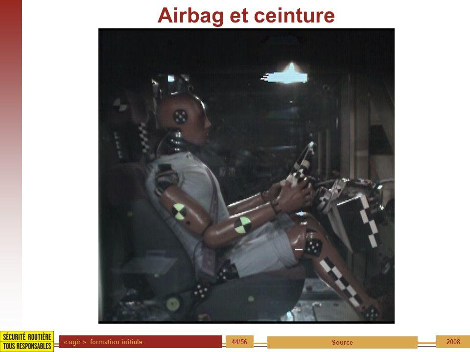 Airbag et ceinture « agir » formation initiale 44/56 Source 2008