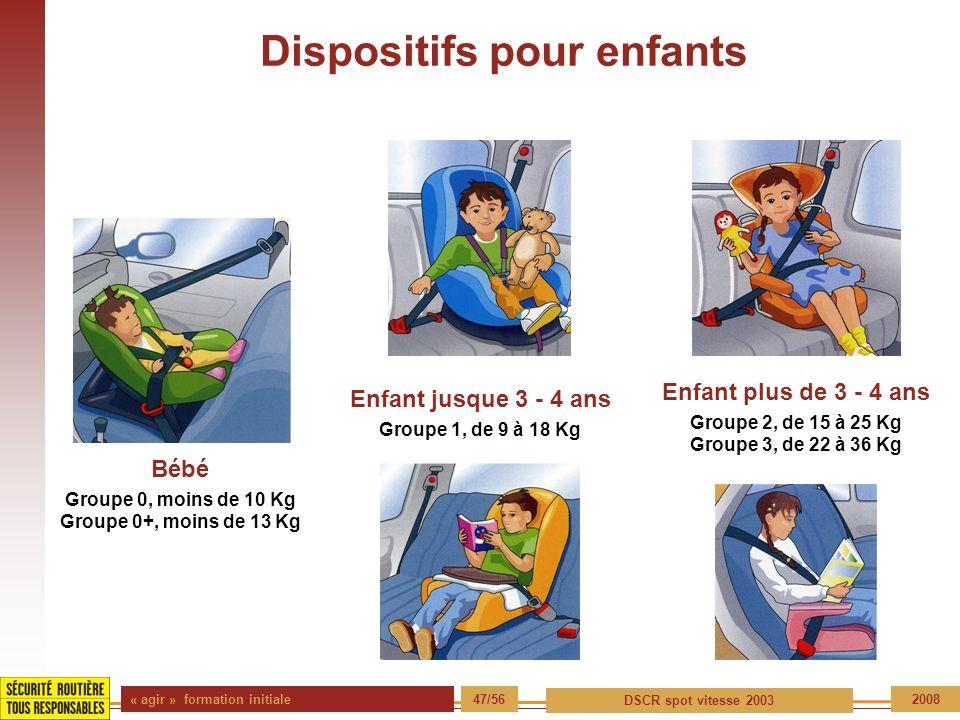 Dispositifs pour enfants