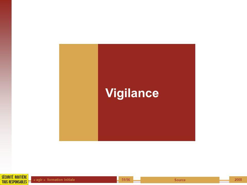 Vigilance « agir » formation initiale 51/56 Source 2008