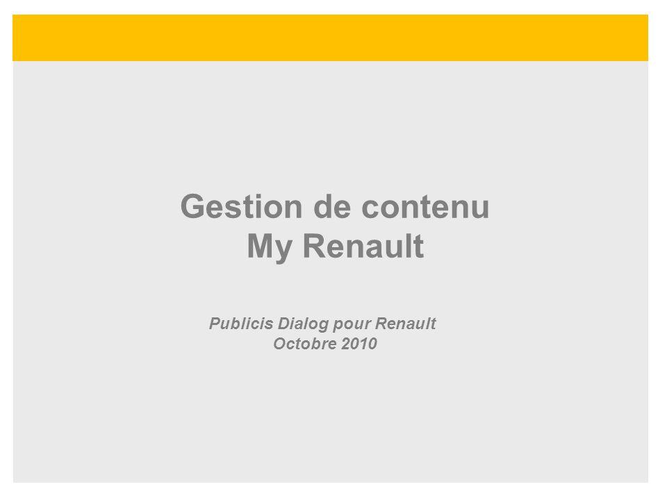 Gestion de contenu My Renault