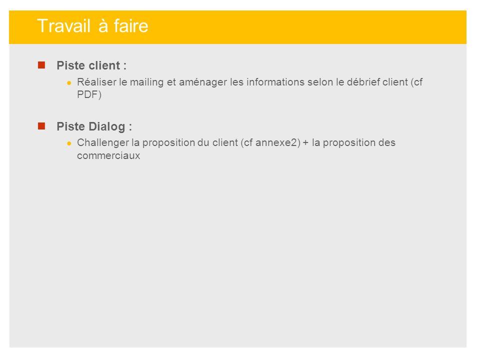 Travail à faire Piste client : Piste Dialog :