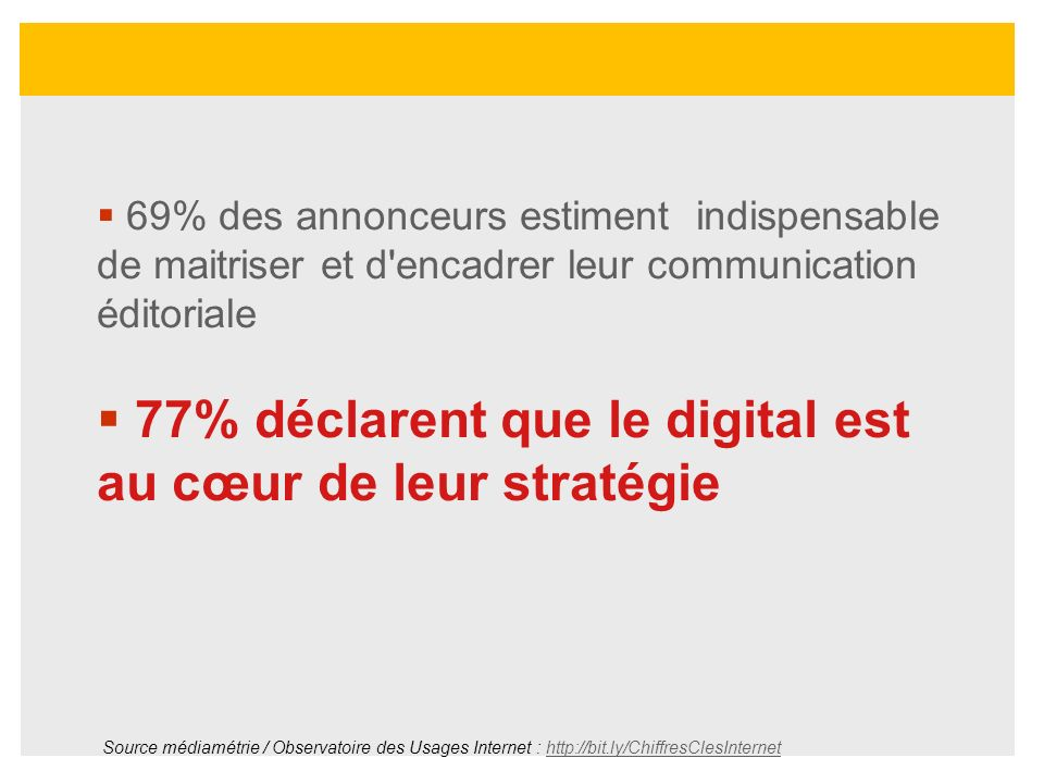 77% déclarent que le digital est au cœur de leur stratégie