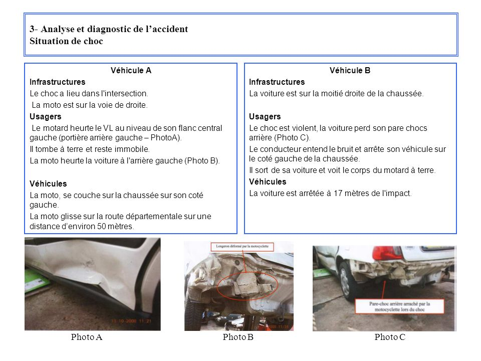 3- Analyse et diagnostic de l'accident Situation de choc