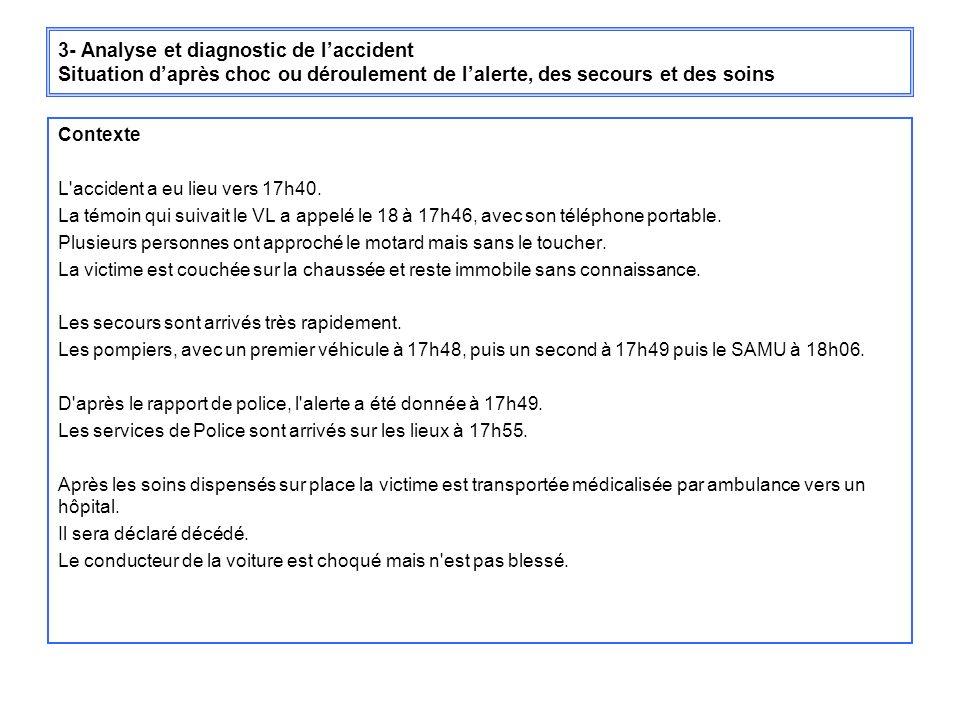 3- Analyse et diagnostic de l'accident Situation d'après choc ou déroulement de l'alerte, des secours et des soins