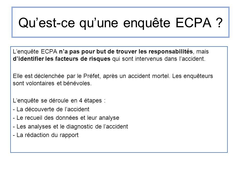 Qu'est-ce qu'une enquête ECPA