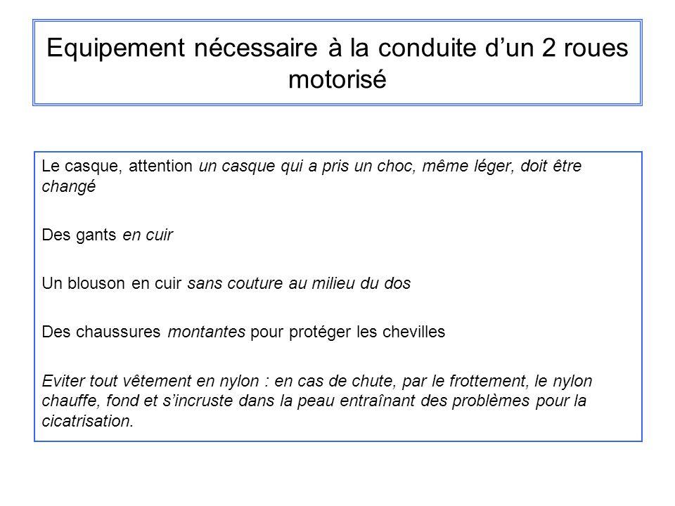 Equipement nécessaire à la conduite d'un 2 roues motorisé