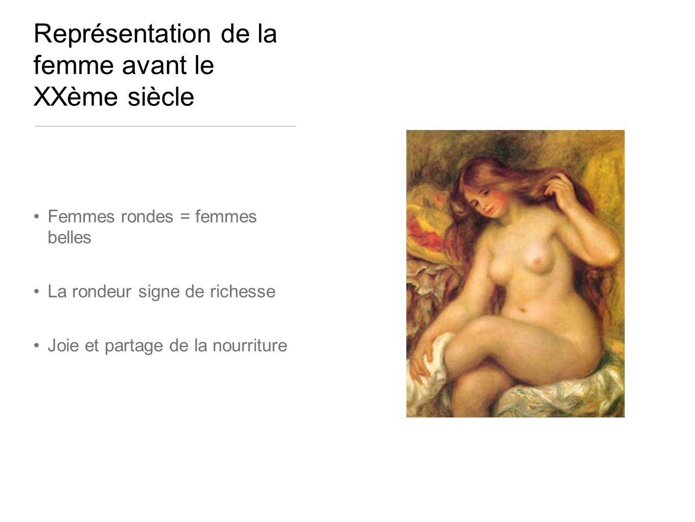 Représentation de la femme avant le XXème siècle