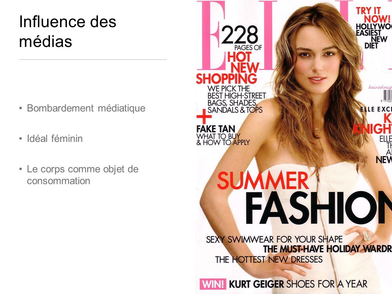 Influence des médias Bombardement médiatique Idéal féminin