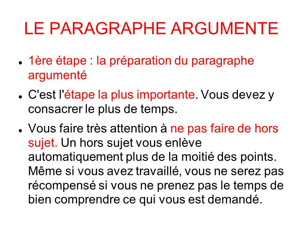 LE PARAGRAPHE ARGUMENTE