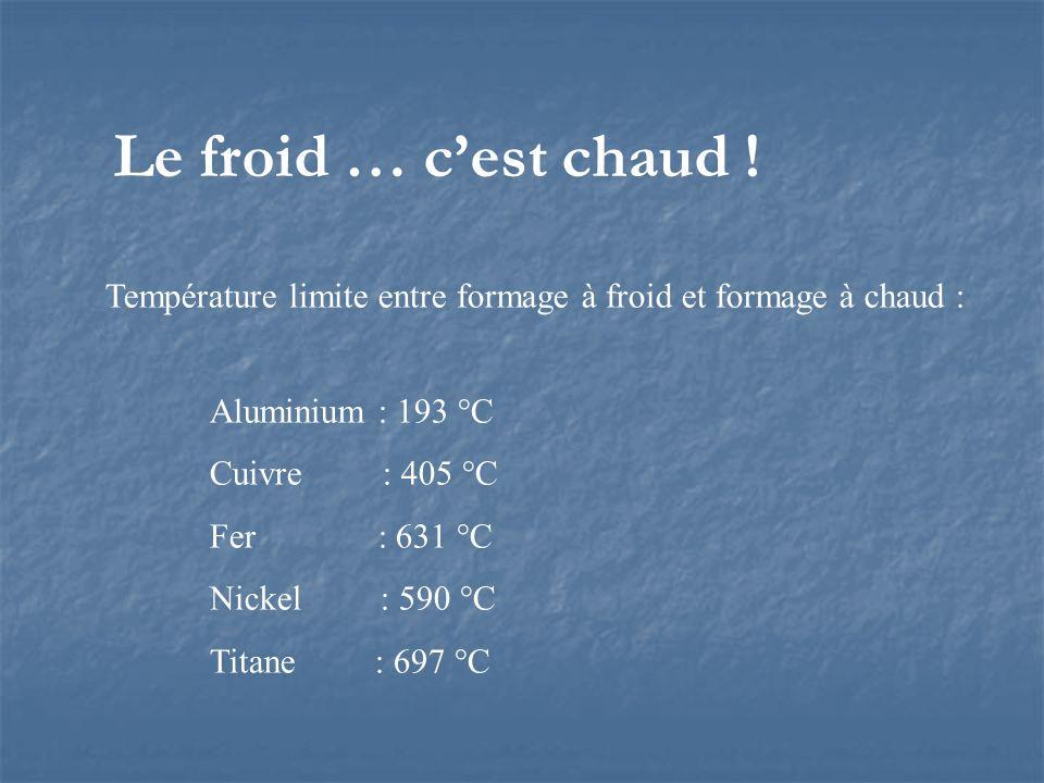 Le froid … c'est chaud ! Température limite entre formage à froid et formage à chaud : Aluminium : 193 °C.