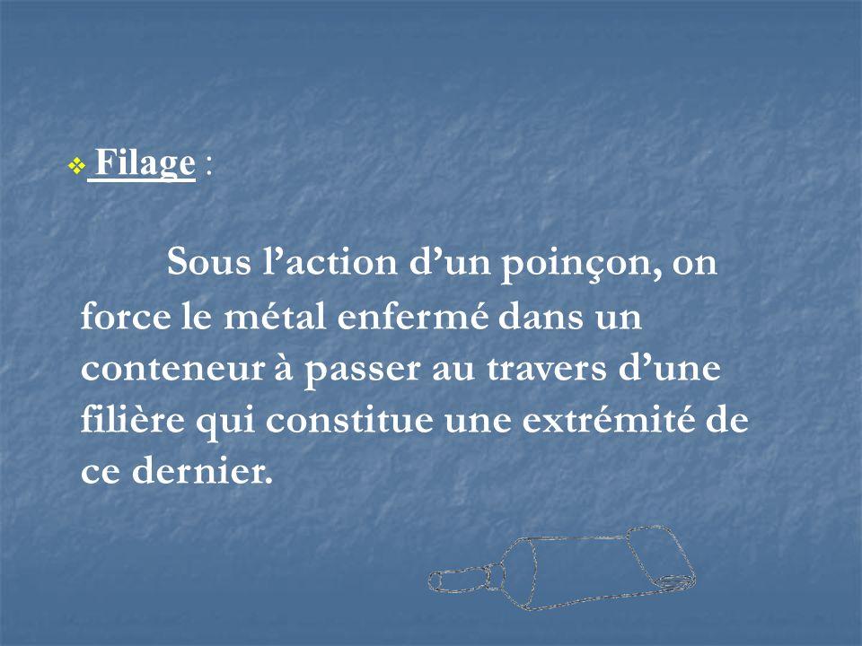 Filage :