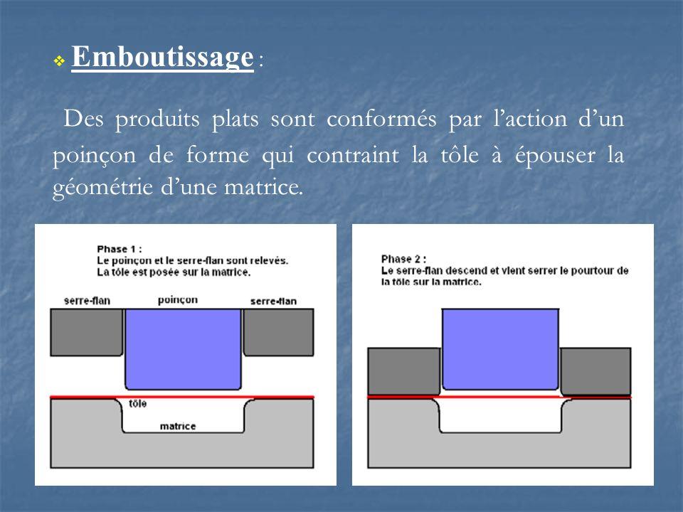 Emboutissage : Des produits plats sont conformés par l'action d'un poinçon de forme qui contraint la tôle à épouser la géométrie d'une matrice.