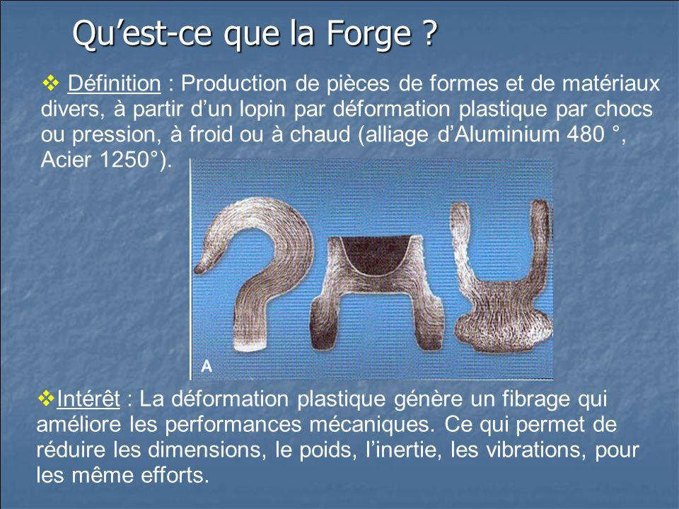 Qu'est-ce que la Forge