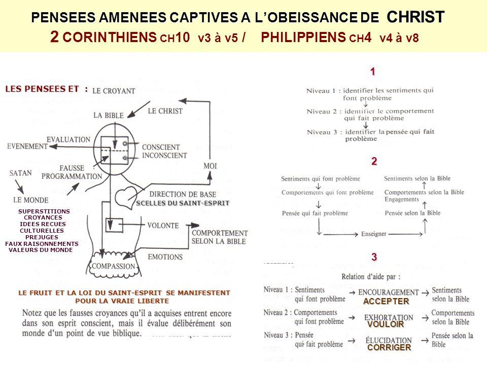 PENSEES AMENEES CAPTIVES A L'OBEISSANCE DE CHRIST 2 CORINTHIENS CH10 v3 à v5 / PHILIPPIENS CH4 v4 à v8